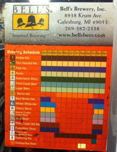chart of delivery for various Bell's beers